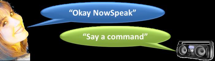 Speech about technology